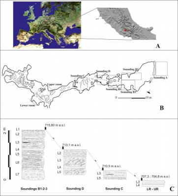 Figure 1. A) Location of Grotta Mora Cavorso; B) plan of the cave and location of soundings; C) stratigraphy and levels of the soundings.