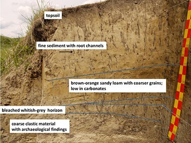 Figure 3. Palaeolithic stratigraphy of the site of At I, trench 3, western view.